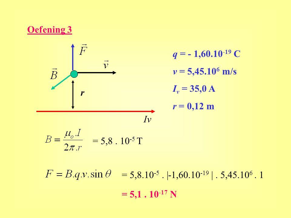 Oefening 3 q = - 1,60.10-19 C. v = 5,45.106 m/s. Iv = 35,0 A. r = 0,12 m. r. Iv. = 5,8 . 10-5 T.