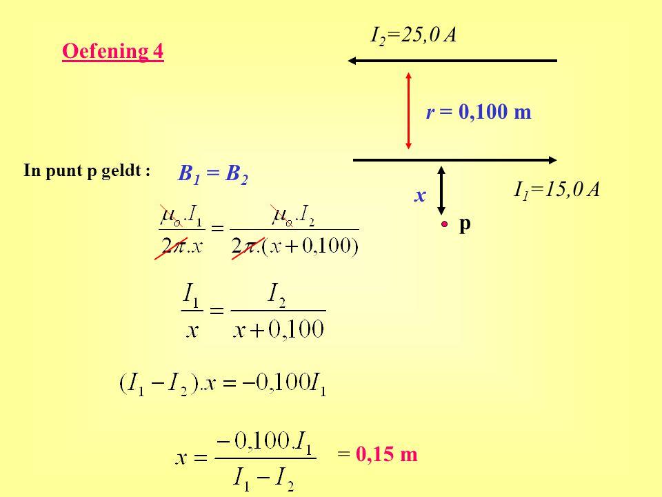 B1 = B2 I2=25,0 A Oefening 4 r = 0,100 m I1=15,0 A x p = 0,15 m