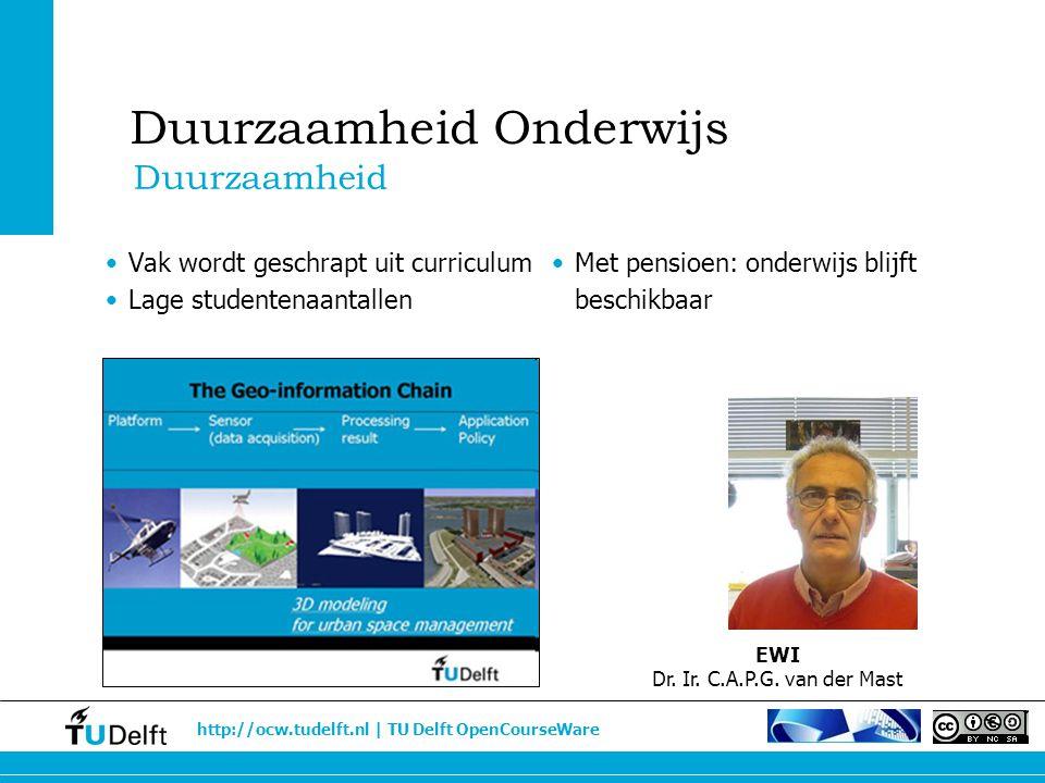EWI Dr. Ir. C.A.P.G. van der Mast
