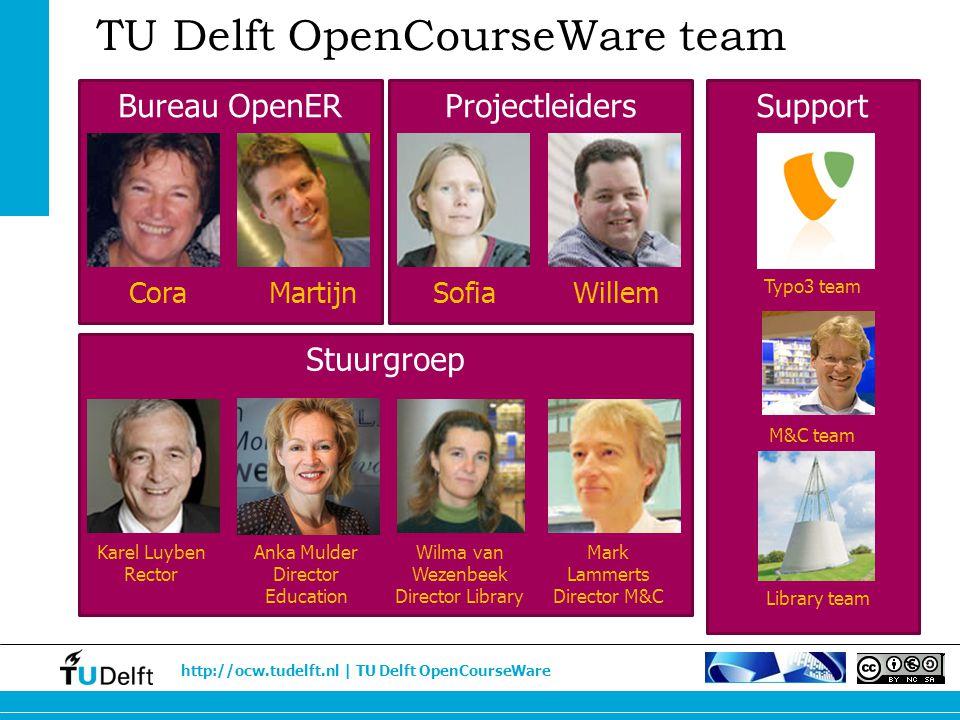 TU Delft OpenCourseWare team