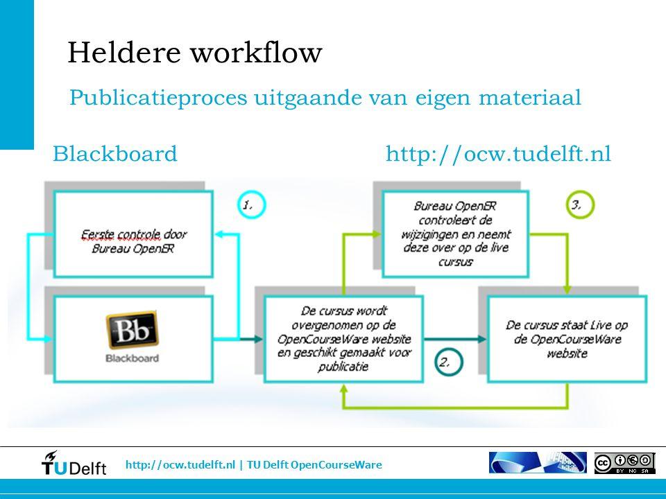 Heldere workflow Publicatieproces uitgaande van eigen materiaal