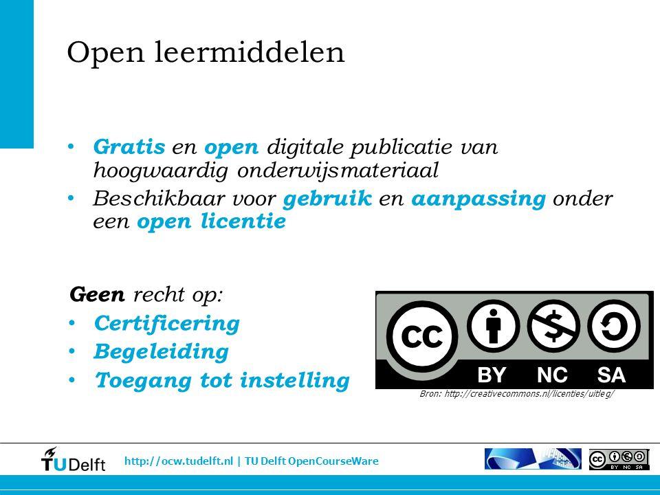 Bron: http://creativecommons.nl/licenties/uitleg/