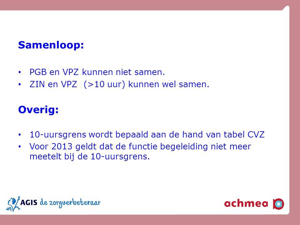 Samenloop: Overig: PGB en VPZ kunnen niet samen.