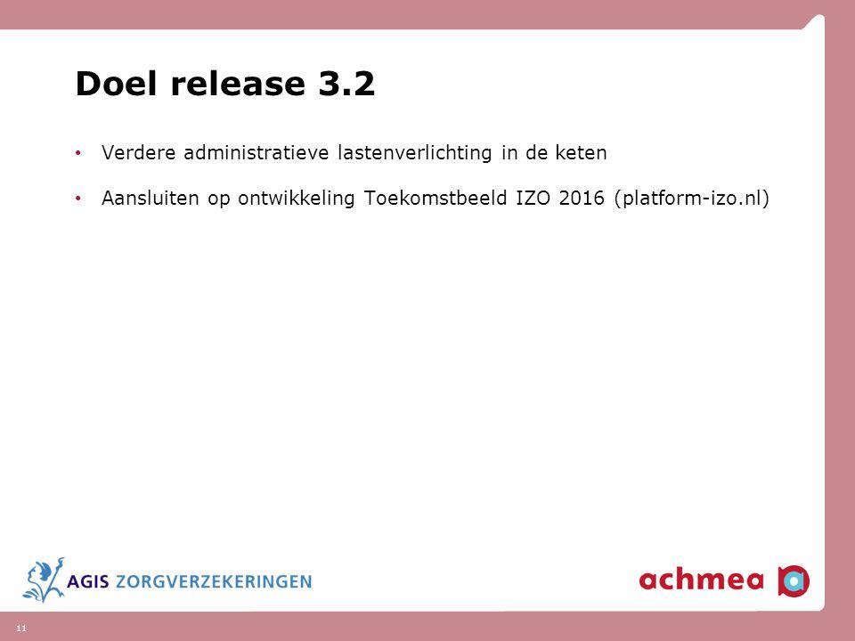 Doel release 3.2 Verdere administratieve lastenverlichting in de keten