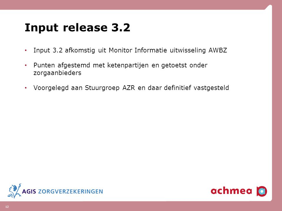 Input release 3.2 Input 3.2 afkomstig uit Monitor Informatie uitwisseling AWBZ. Punten afgestemd met ketenpartijen en getoetst onder zorgaanbieders.