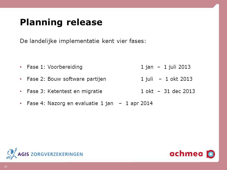Planning release De landelijke implementatie kent vier fases: