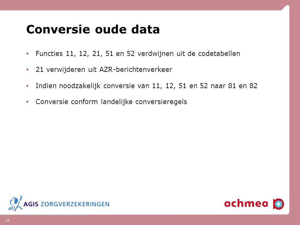 Conversie oude data Functies 11, 12, 21, 51 en 52 verdwijnen uit de codetabellen. 21 verwijderen uit AZR-berichtenverkeer.