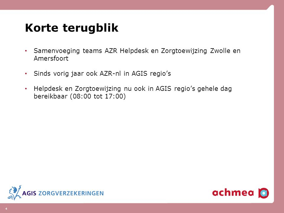 Korte terugblik Samenvoeging teams AZR Helpdesk en Zorgtoewijzing Zwolle en Amersfoort. Sinds vorig jaar ook AZR-nl in AGIS regio's.