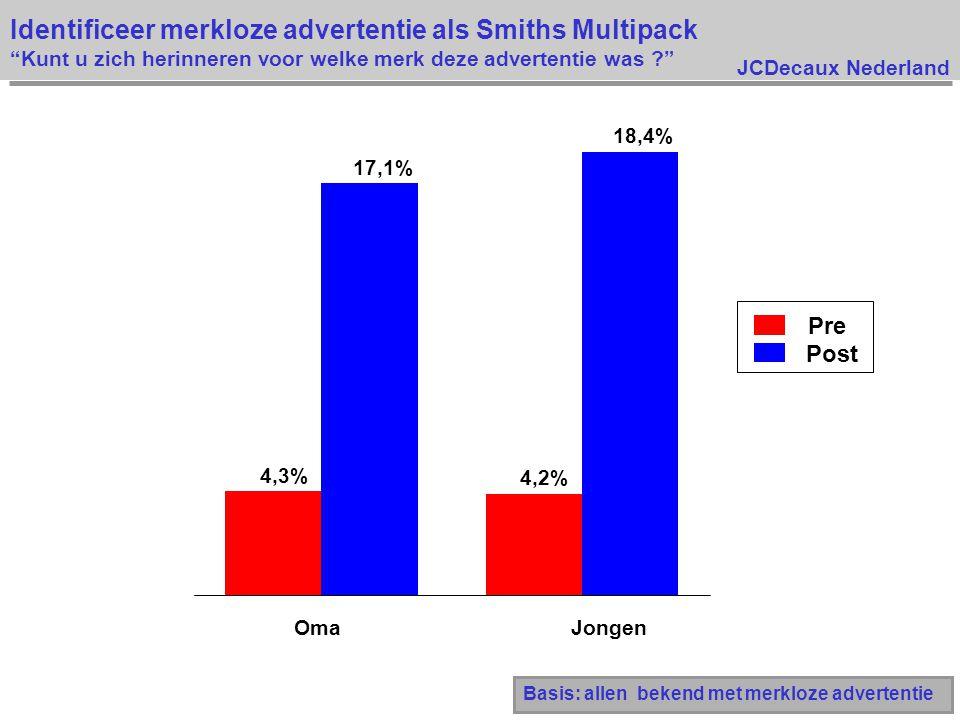Identificeer merkloze advertentie als Smiths Multipack Kunt u zich herinneren voor welke merk deze advertentie was