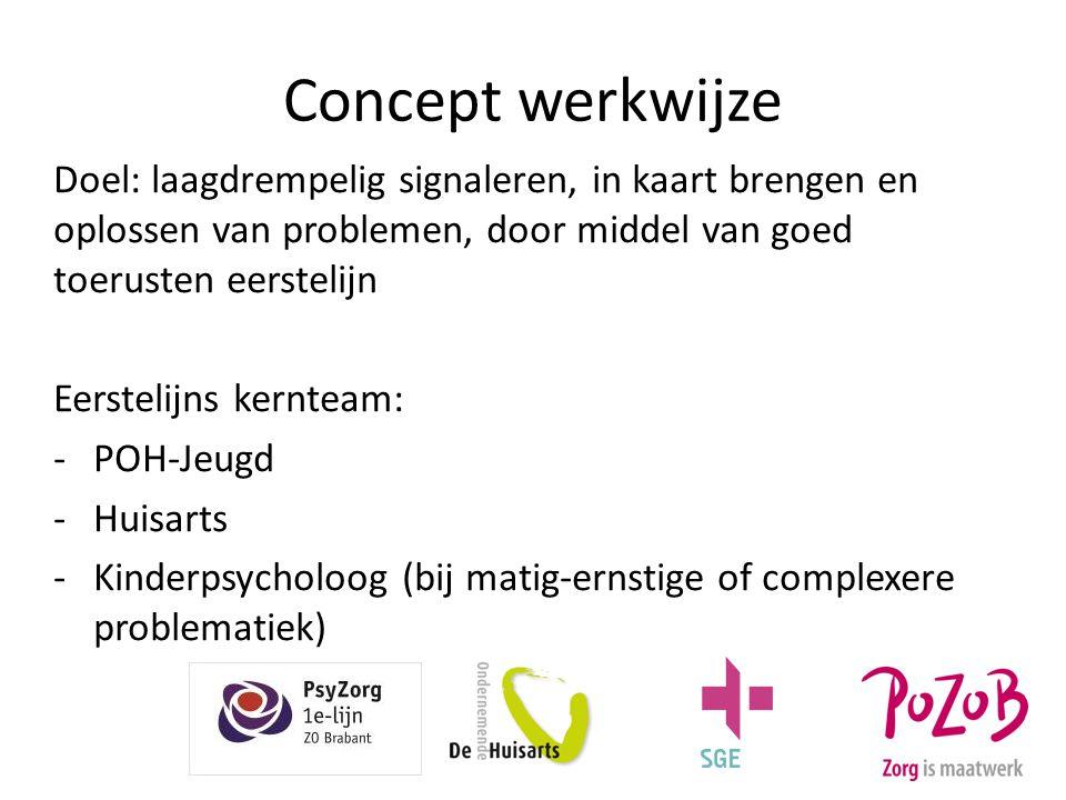 Concept werkwijze Doel: laagdrempelig signaleren, in kaart brengen en oplossen van problemen, door middel van goed toerusten eerstelijn.