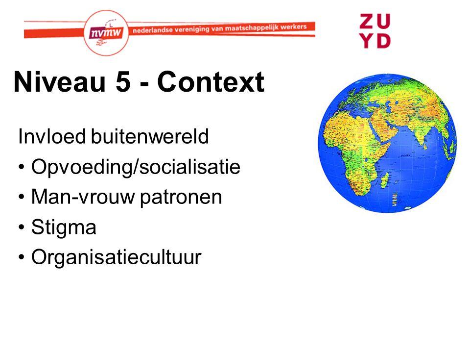Niveau 5 - Context Invloed buitenwereld Opvoeding/socialisatie