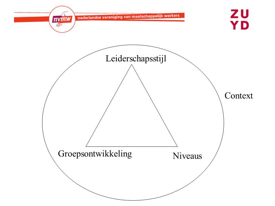 Leiderschapsstijl Context Groepsontwikkeling Niveaus