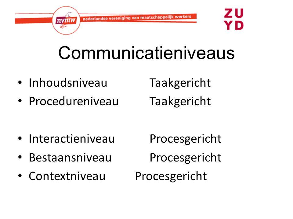 Communicatieniveaus Inhoudsniveau Taakgericht