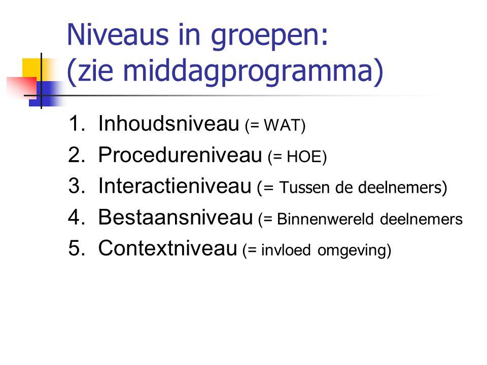 Niveaus in groepen: (zie middagprogramma)