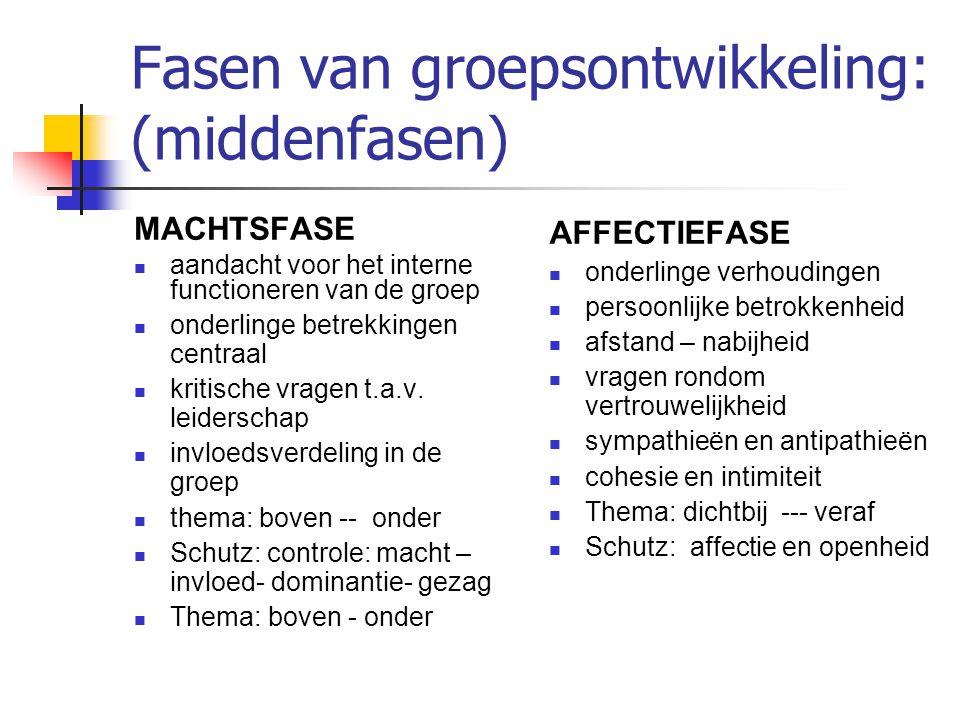 Fasen van groepsontwikkeling: (middenfasen)