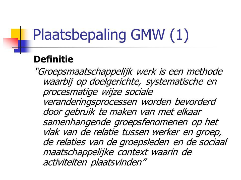 Plaatsbepaling GMW (1) Definitie