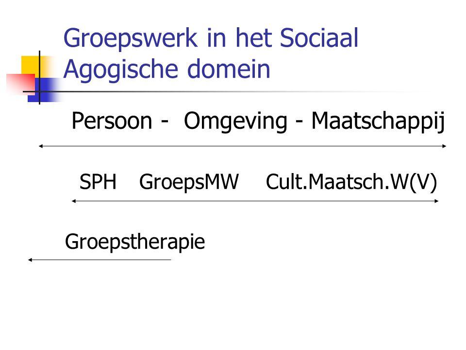Groepswerk in het Sociaal Agogische domein