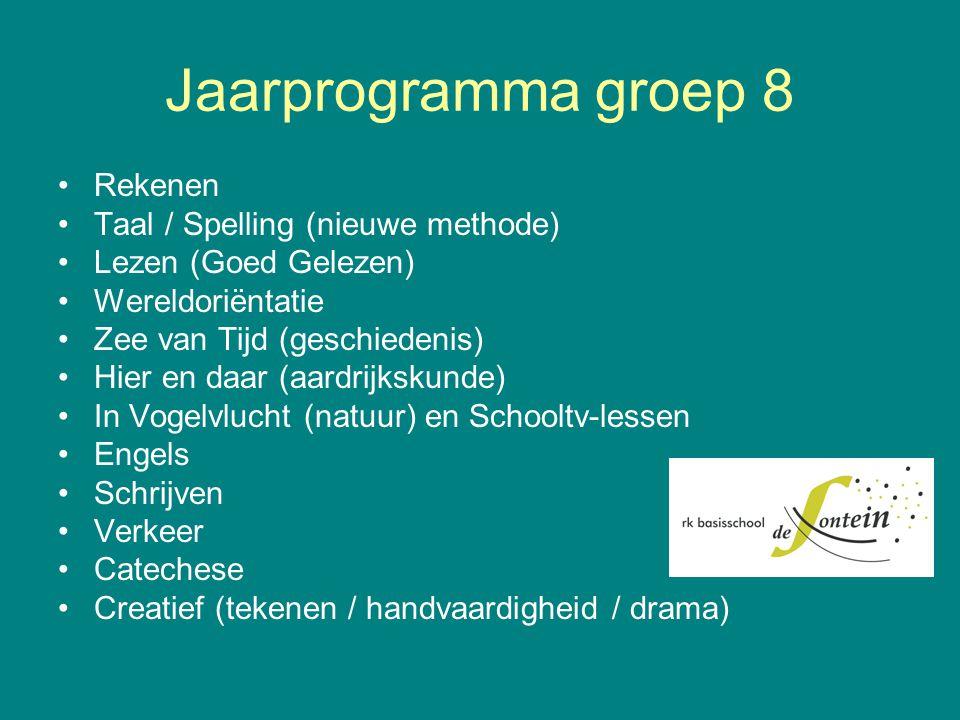 Jaarprogramma groep 8 Rekenen Taal / Spelling (nieuwe methode)