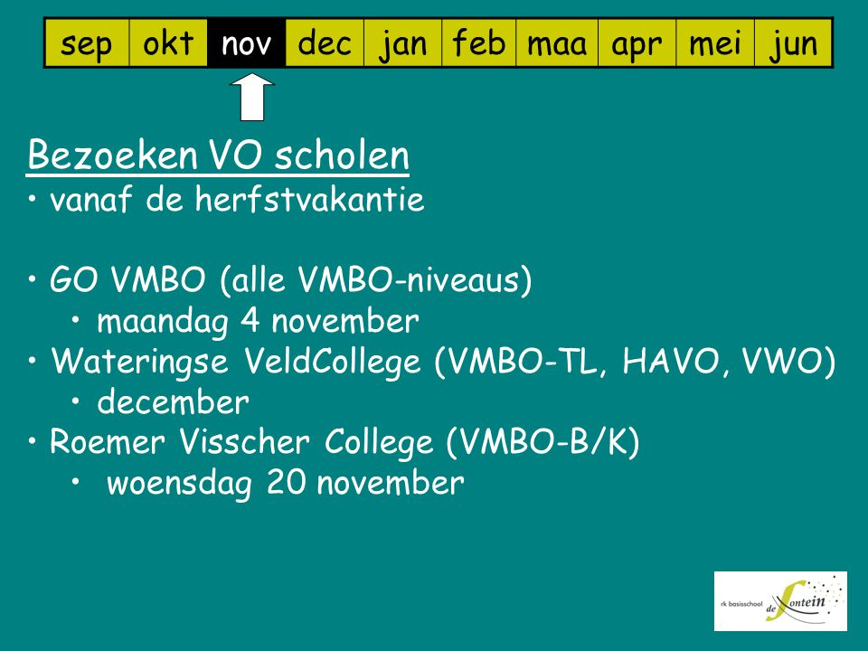 Bezoeken VO scholen sep okt nov dec jan feb maa apr mei jun