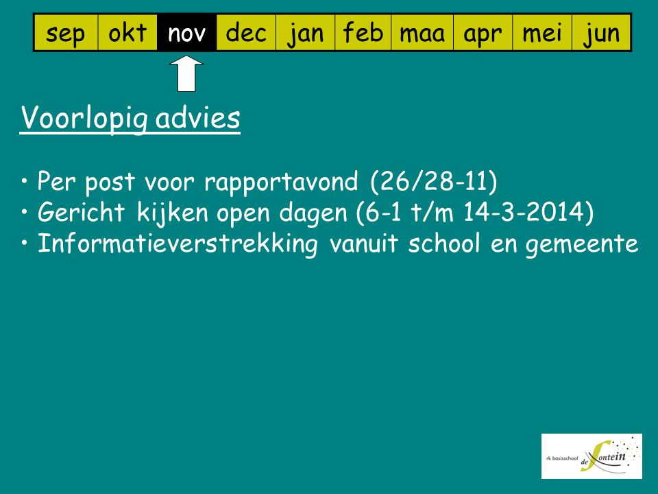 Voorlopig advies sep okt nov dec jan feb maa apr mei jun