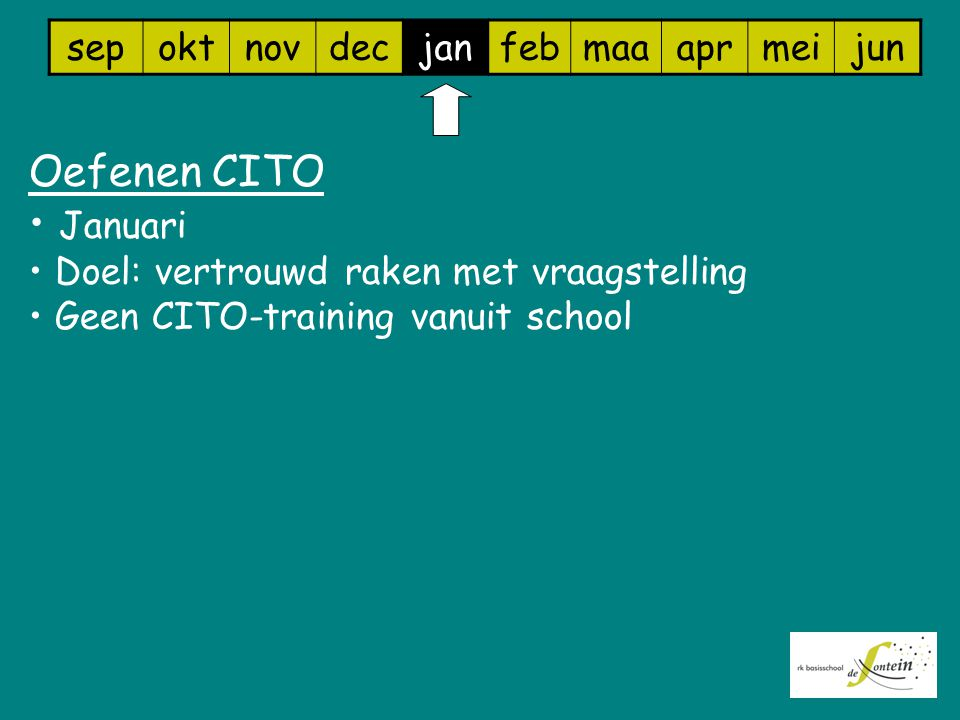 Oefenen CITO Januari sep okt nov dec jan feb maa apr mei jun