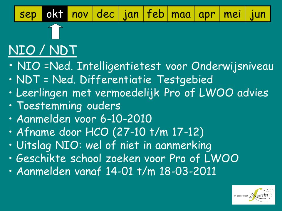 NIO =Ned. Intelligentietest voor Onderwijsniveau
