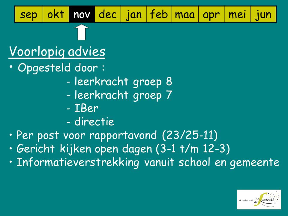 Voorlopig advies Opgesteld door : sep okt nov dec jan feb maa apr mei