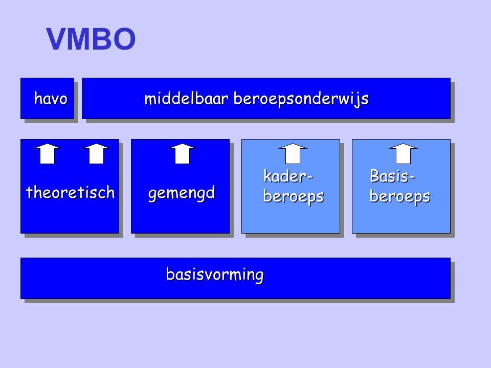 VMBO havo middelbaar beroepsonderwijs kader-beroeps Basis-beroeps