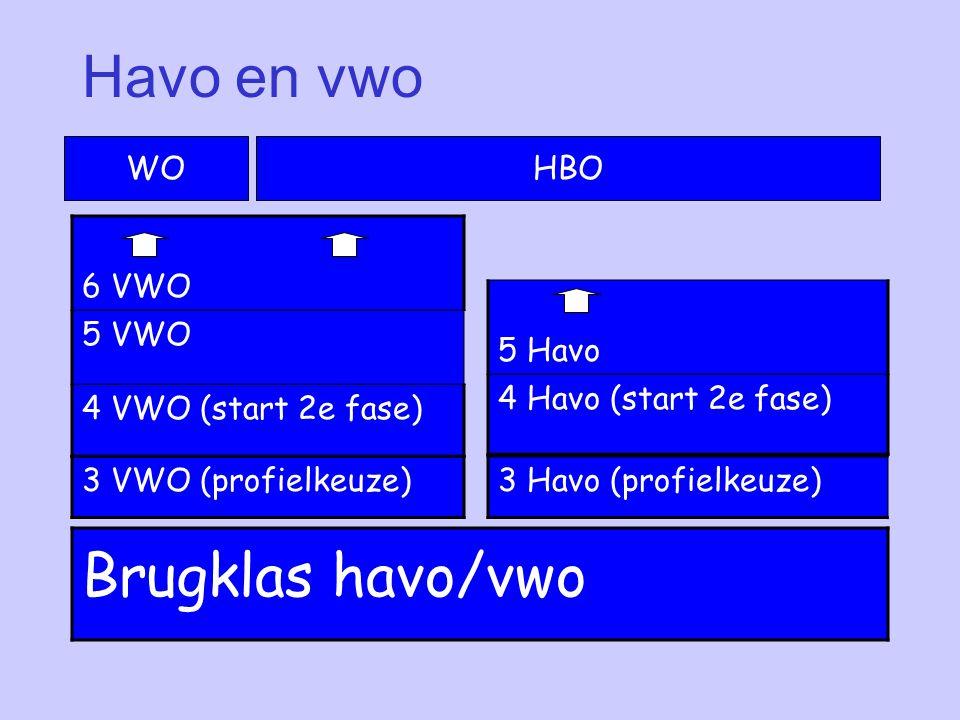 Havo en vwo Brugklas havo/vwo WO HBO 6 VWO 5 VWO 4 VWO (start 2e fase)