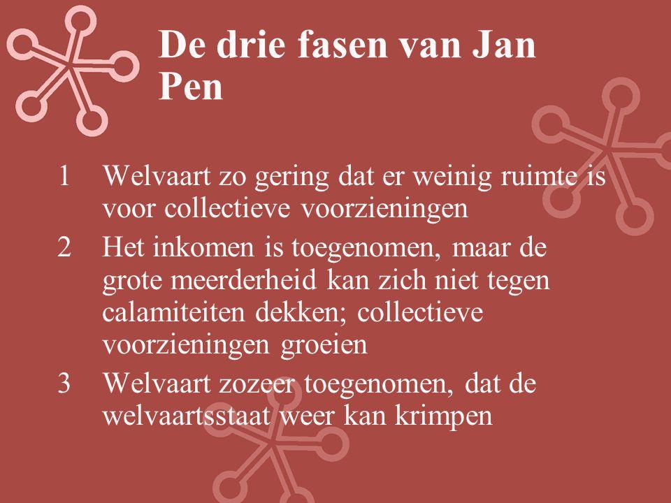 De drie fasen van Jan Pen