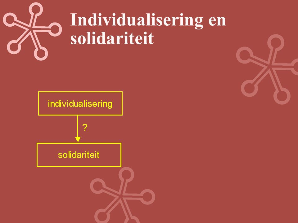 Individualisering en solidariteit