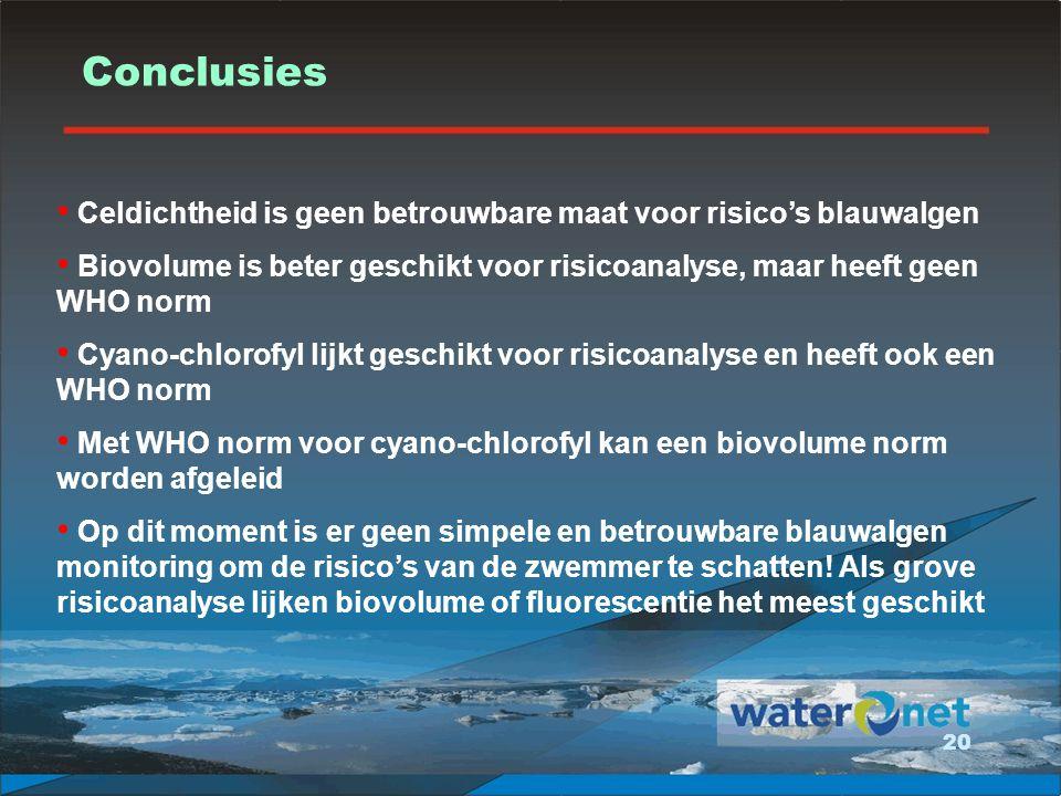 Conclusies Celdichtheid is geen betrouwbare maat voor risico's blauwalgen. Biovolume is beter geschikt voor risicoanalyse, maar heeft geen WHO norm.