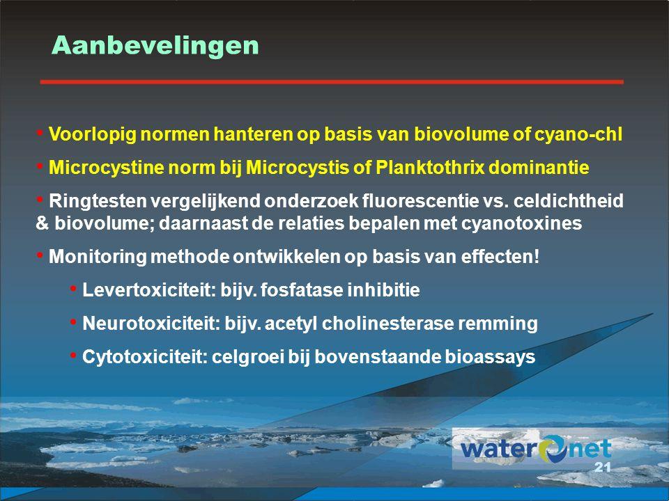 Aanbevelingen Voorlopig normen hanteren op basis van biovolume of cyano-chl. Microcystine norm bij Microcystis of Planktothrix dominantie.