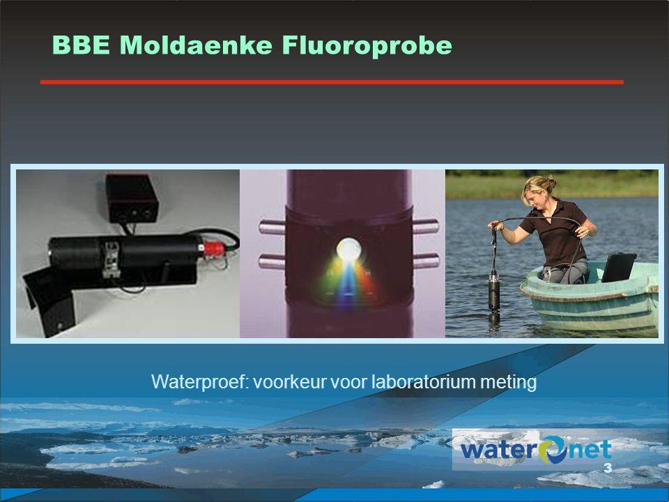 Waterproef: voorkeur voor laboratorium meting