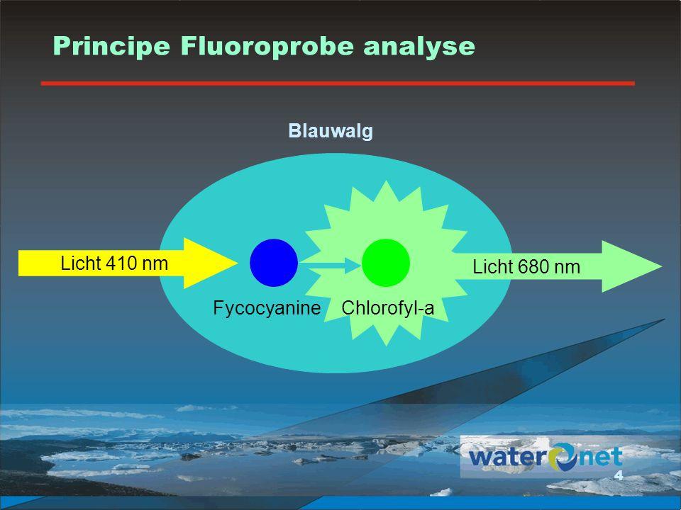 Principe Fluoroprobe analyse