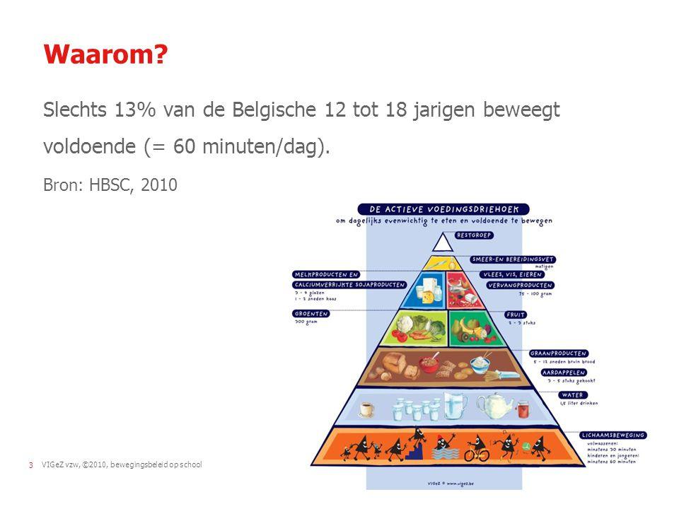 Waarom Slechts 13% van de Belgische 12 tot 18 jarigen beweegt voldoende (= 60 minuten/dag). Bron: HBSC, 2010.