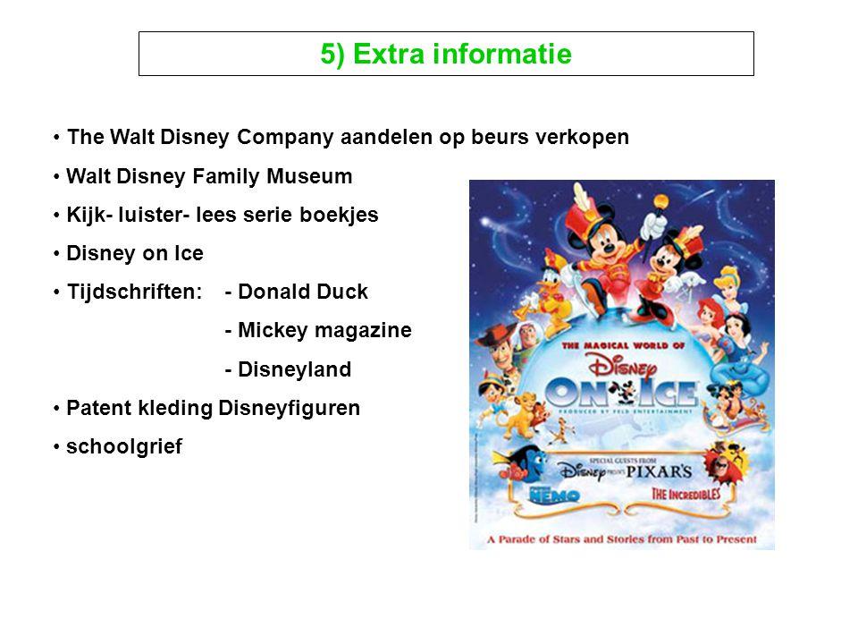 5) Extra informatie The Walt Disney Company aandelen op beurs verkopen