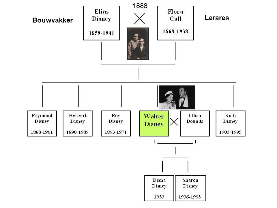 1888 Lerares Bouwvakker