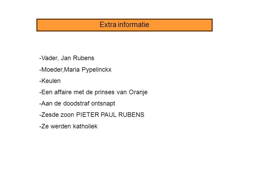Extra informatie -Vader, Jan Rubens -Moeder,Maria Pypelinckx -Keulen