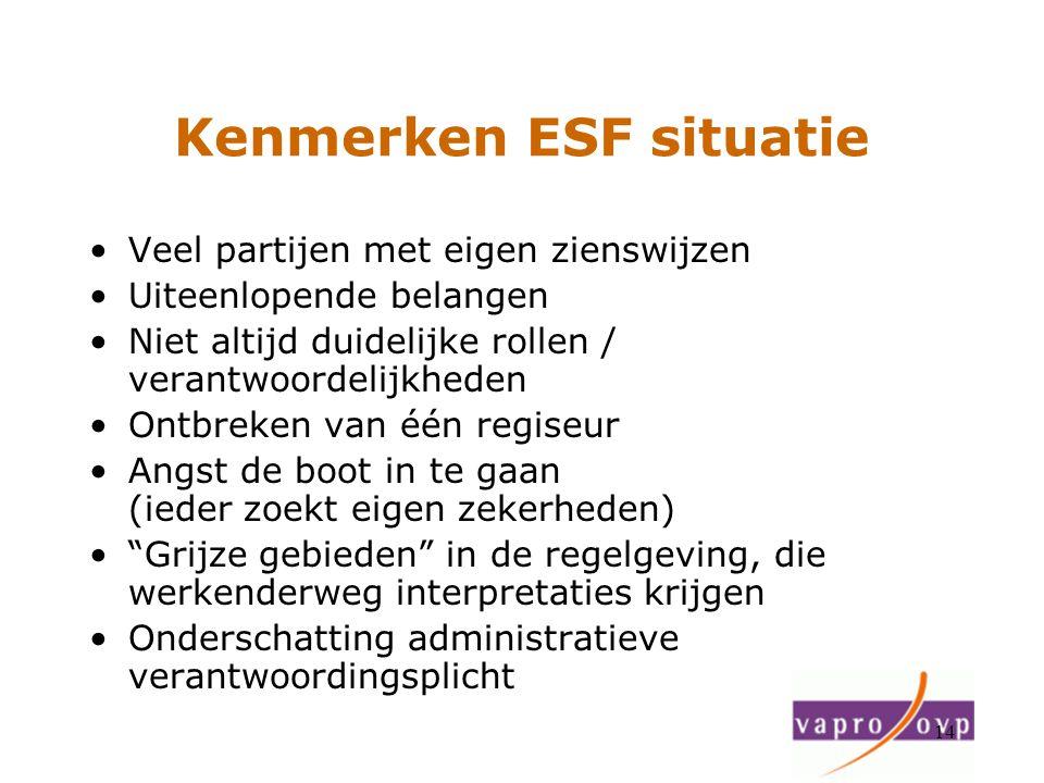 Kenmerken ESF situatie