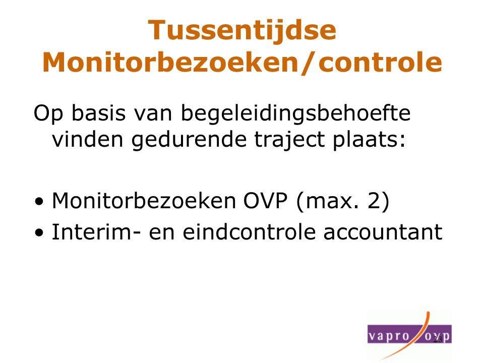 Tussentijdse Monitorbezoeken/controle
