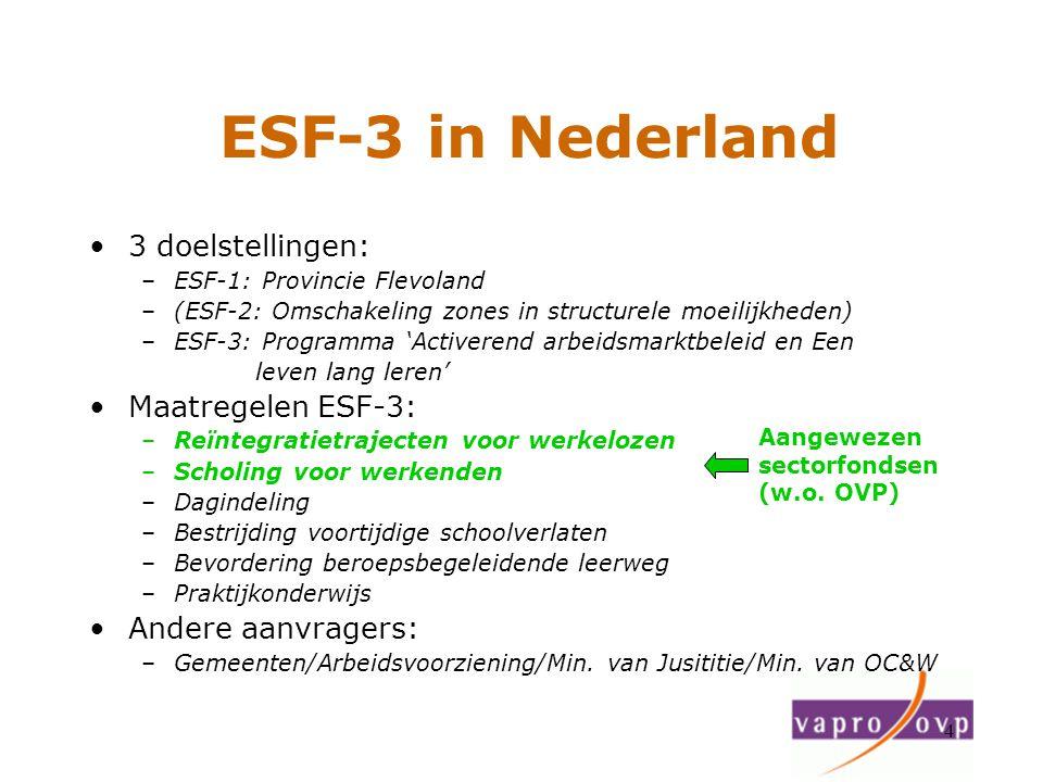 ESF-3 in Nederland 3 doelstellingen: Maatregelen ESF-3: