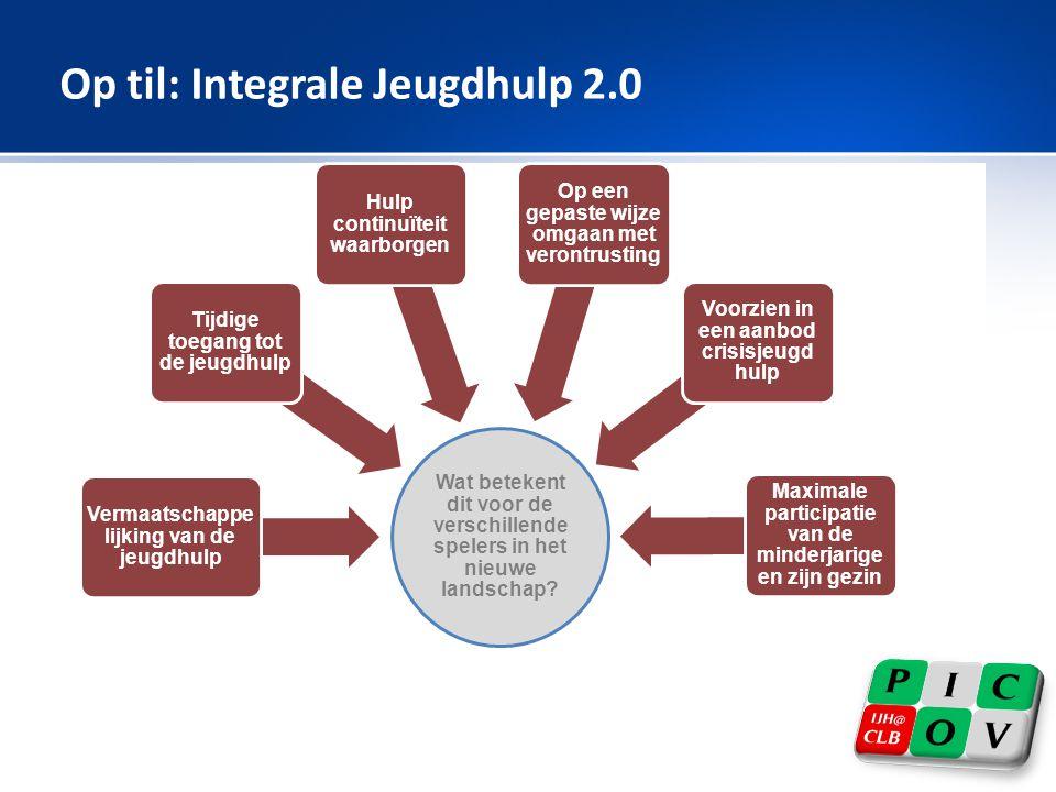 Op til: Integrale Jeugdhulp 2.0