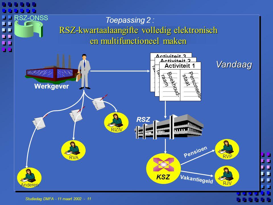 RSZ-kwartaalaangifte volledig elektronisch en multifunctioneel maken