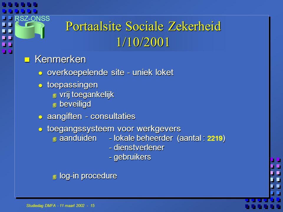 Portaalsite Sociale Zekerheid 1/10/2001