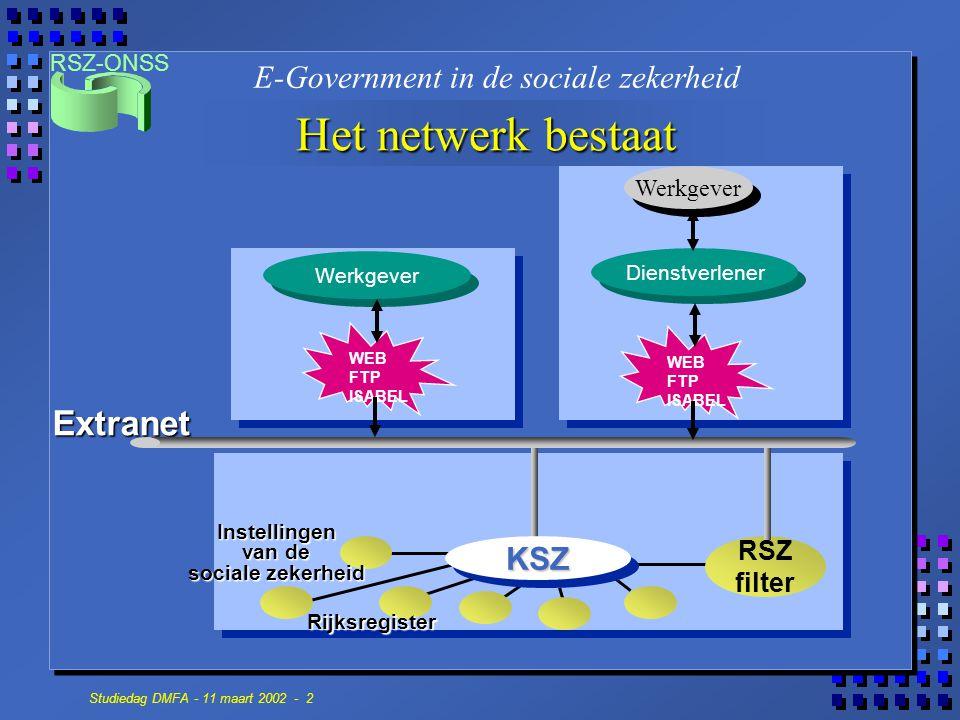Het netwerk bestaat Extranet E-Government in de sociale zekerheid KSZ