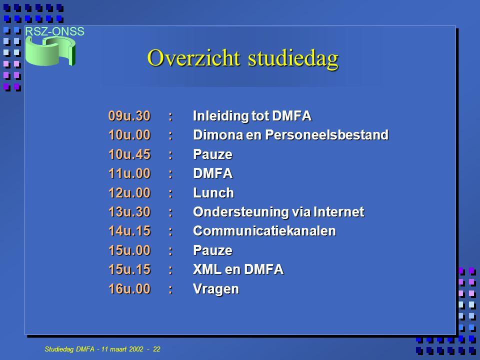Overzicht studiedag 09u.30 : Inleiding tot DMFA