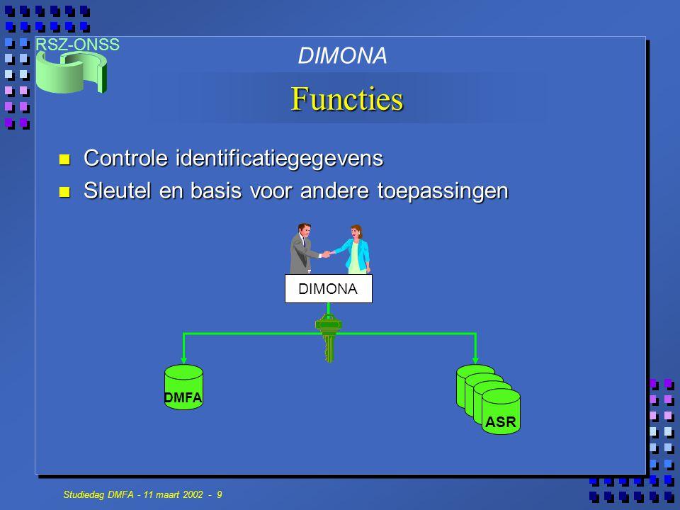 Functies DIMONA Controle identificatiegegevens