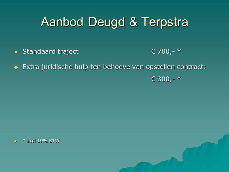 Aanbod Deugd & Terpstra