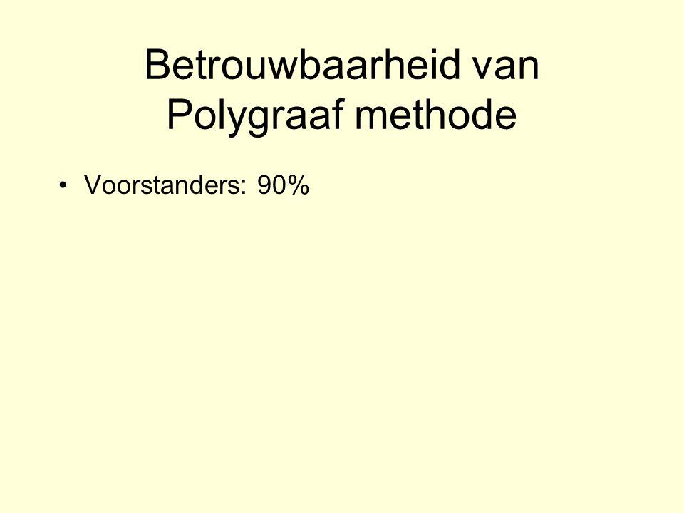 Betrouwbaarheid van Polygraaf methode